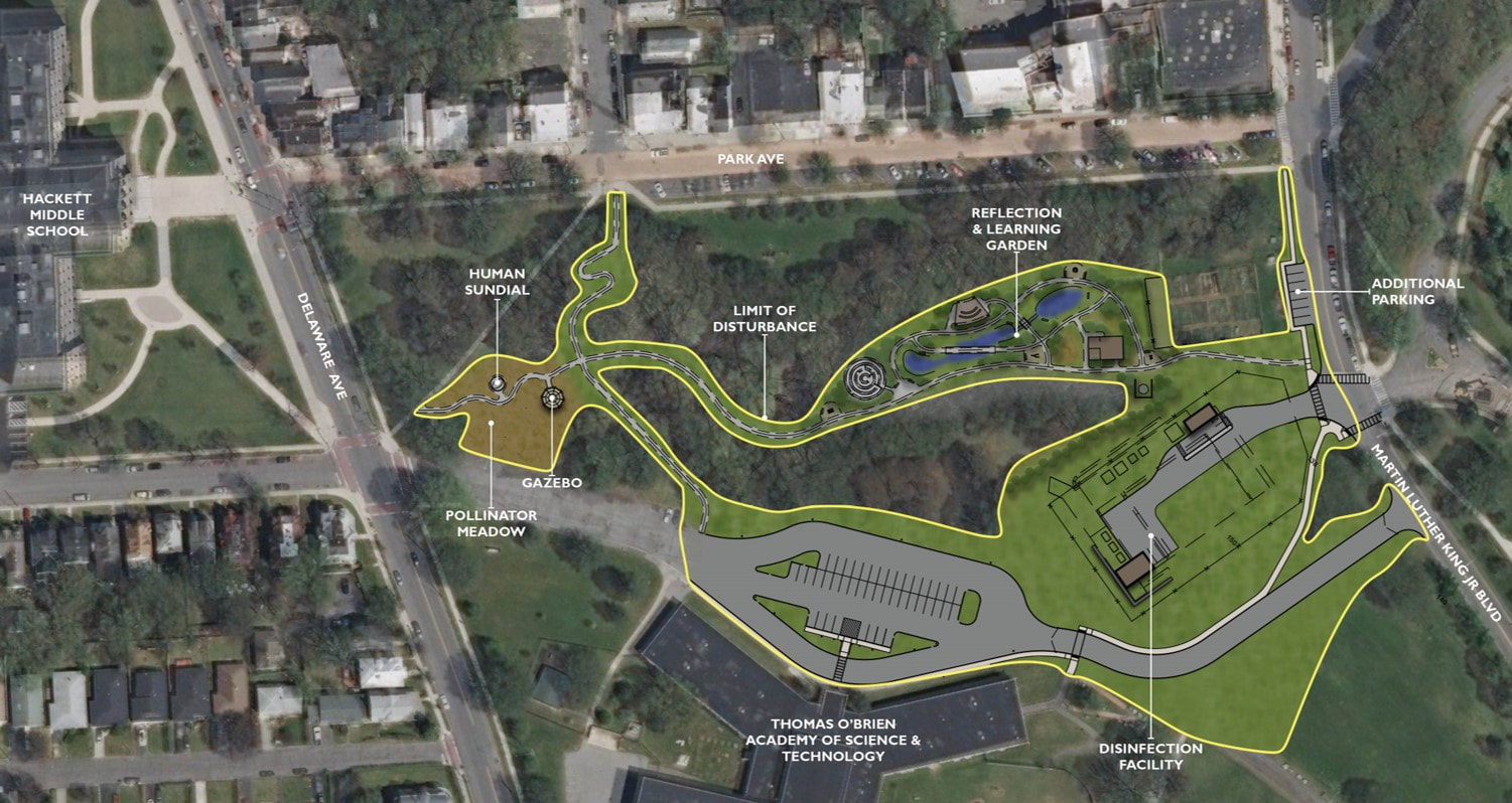 Project Coordination - Lincoln Park in the South End